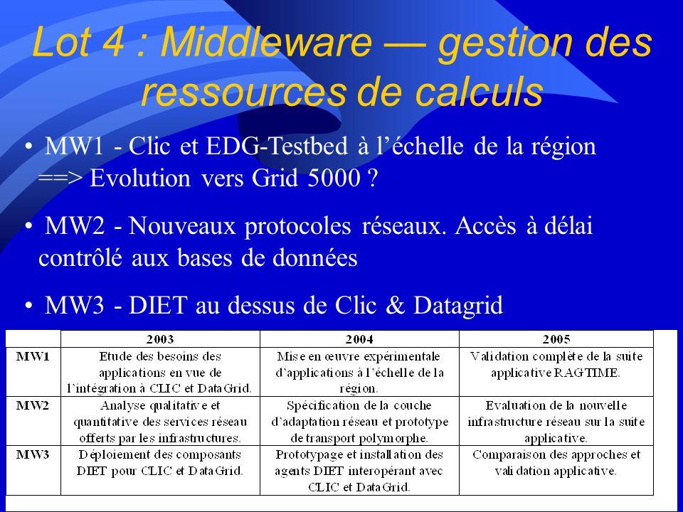 Lot 4 : Middleware — gestion des ressources de calculs