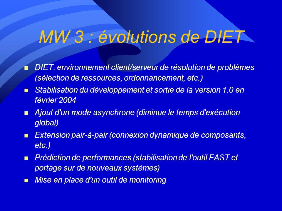 MW 3 : évolutions de DIET DIET: environnement client/serveur de résolution de problèmes (sélection de ressources, ordonnancement, etc.)