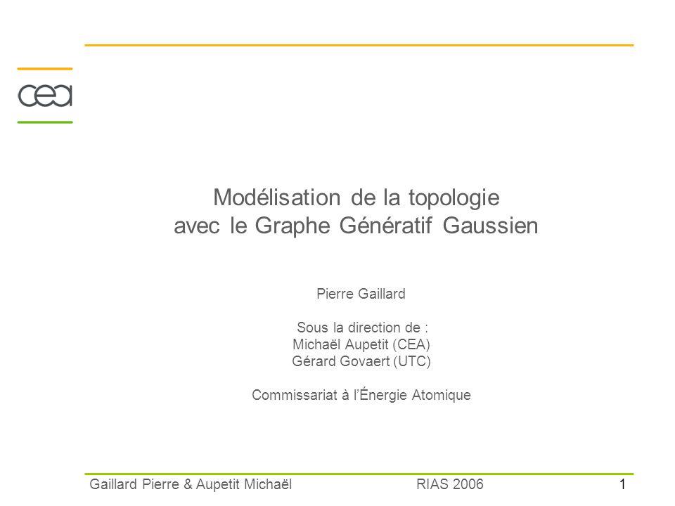 Modélisation de la topologie avec le Graphe Génératif Gaussien