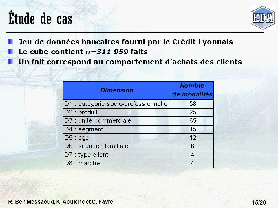 Étude de cas Jeu de données bancaires fourni par le Crédit Lyonnais