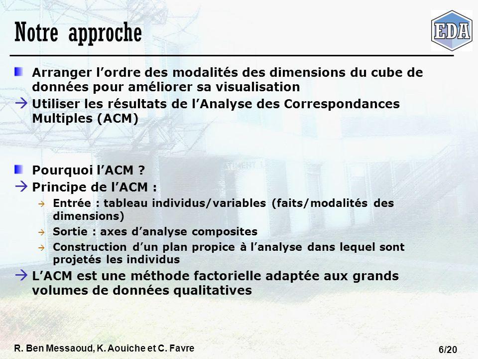 Notre approche Arranger l'ordre des modalités des dimensions du cube de données pour améliorer sa visualisation.