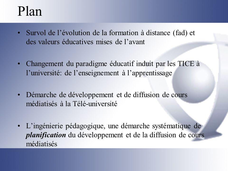 Plan Survol de l'évolution de la formation à distance (fad) et des valeurs éducatives mises de l'avant.