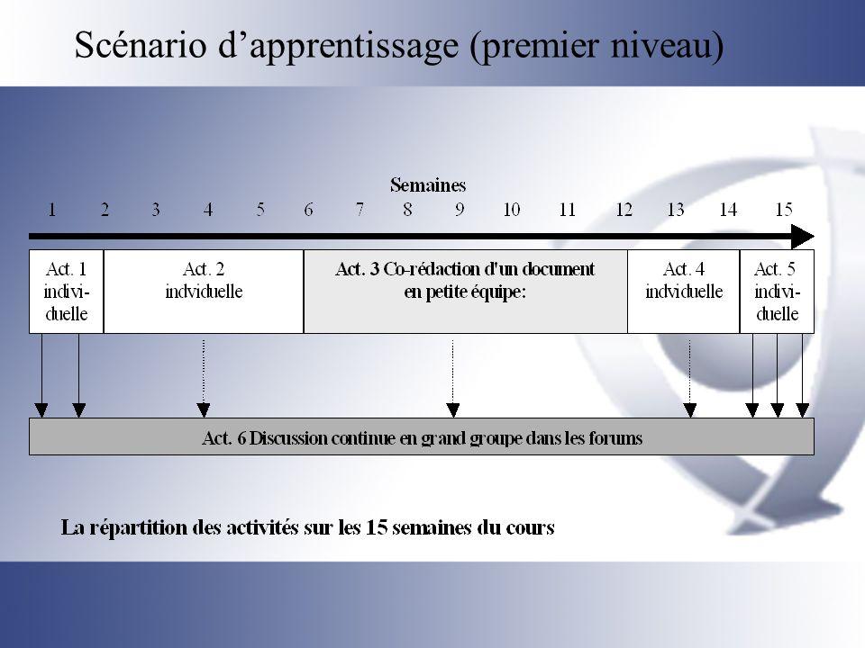 Scénario d'apprentissage (premier niveau)