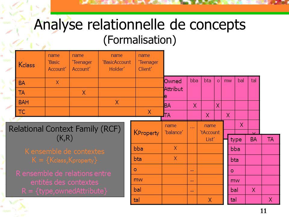 Analyse relationnelle de concepts (Formalisation)