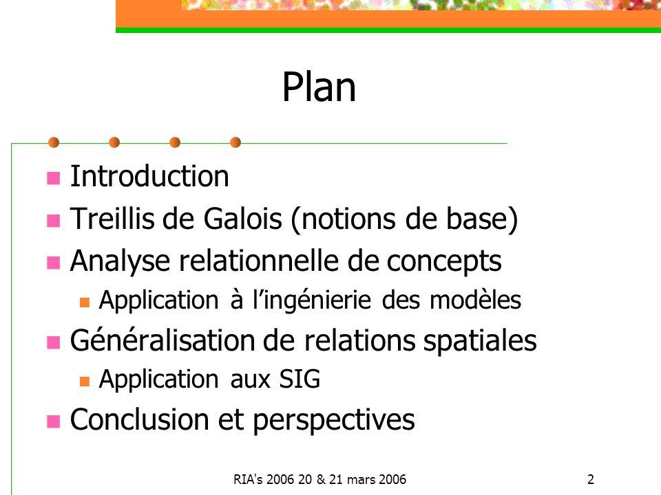 Plan Introduction Treillis de Galois (notions de base)