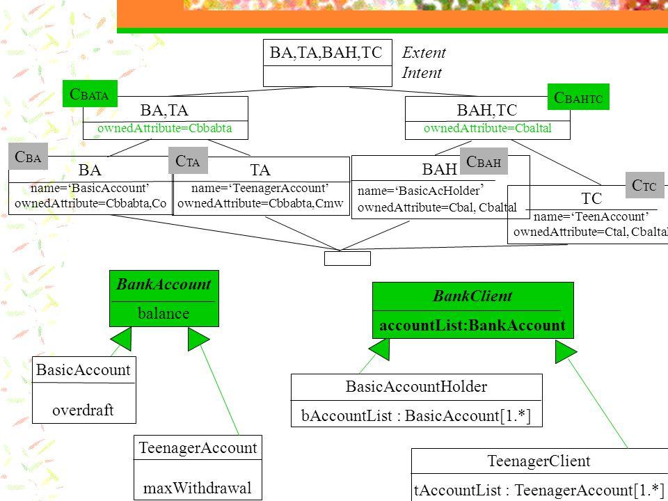 accountList:BankAccount