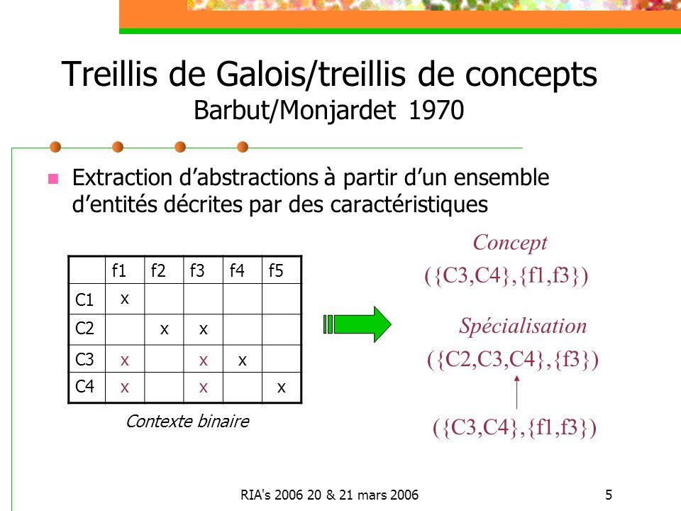 Treillis de Galois/treillis de concepts Barbut/Monjardet 1970
