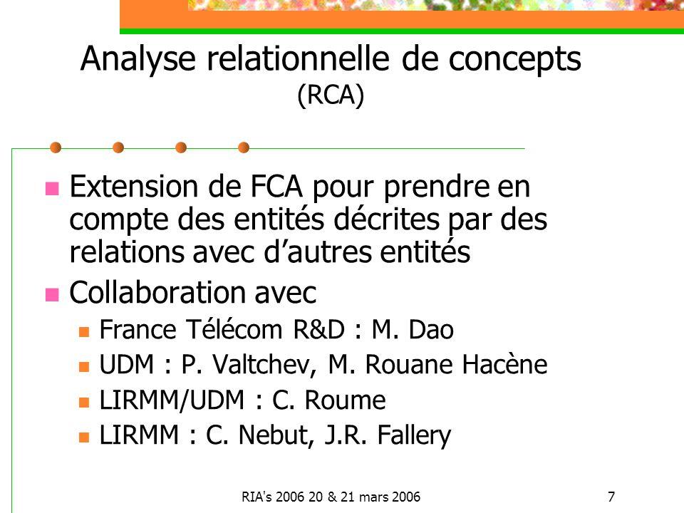 Analyse relationnelle de concepts (RCA)