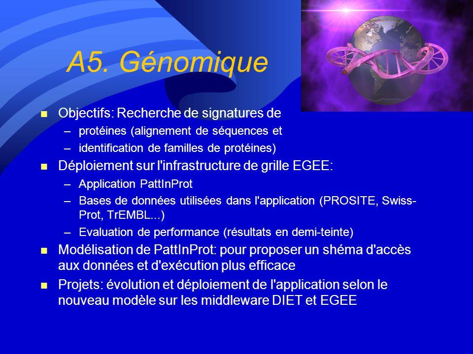 A5. Génomique Objectifs: Recherche de signatures de