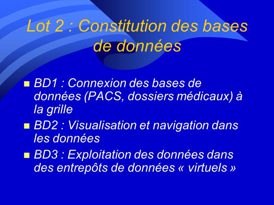 Lot 2 : Constitution des bases de données