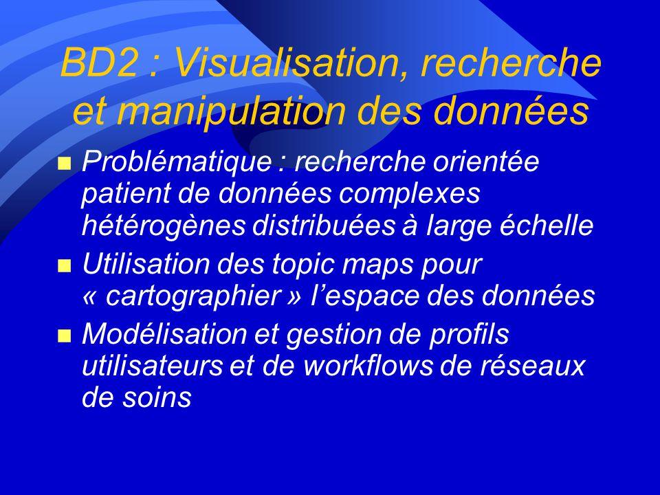 BD2 : Visualisation, recherche et manipulation des données