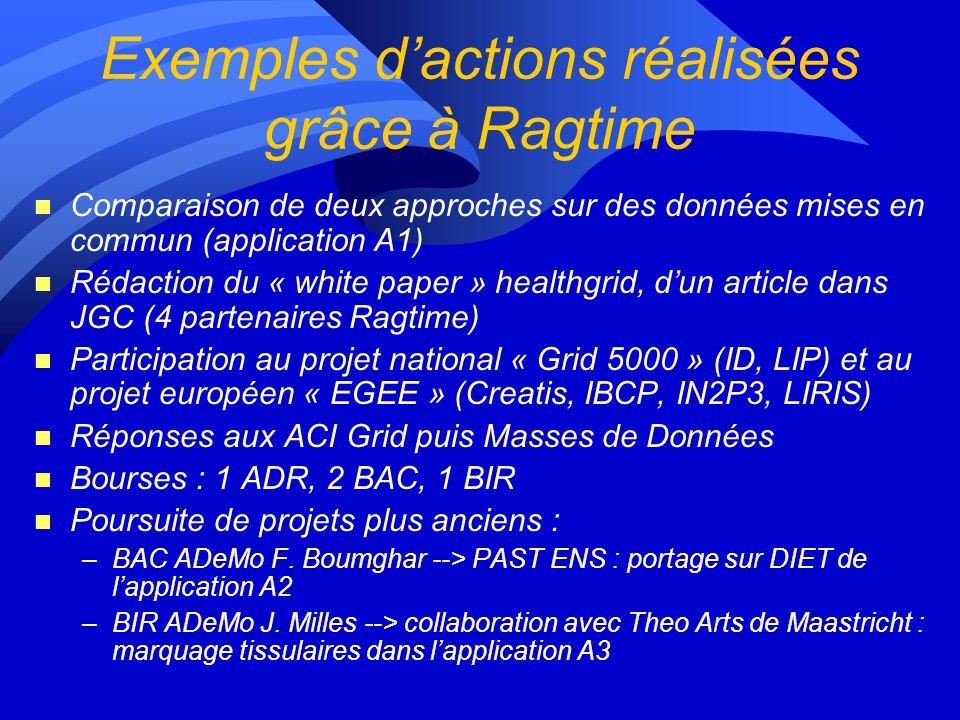 Exemples d'actions réalisées grâce à Ragtime