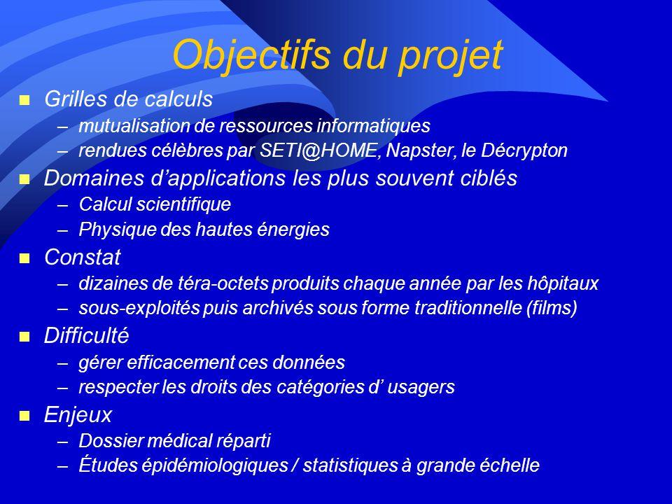 Objectifs du projet Grilles de calculs