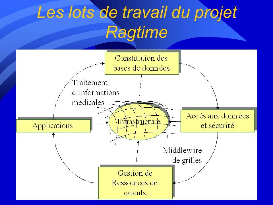 Les lots de travail du projet Ragtime