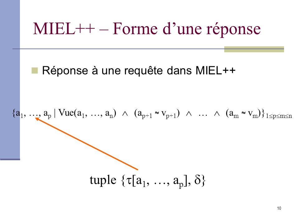 MIEL++ – Forme d'une réponse