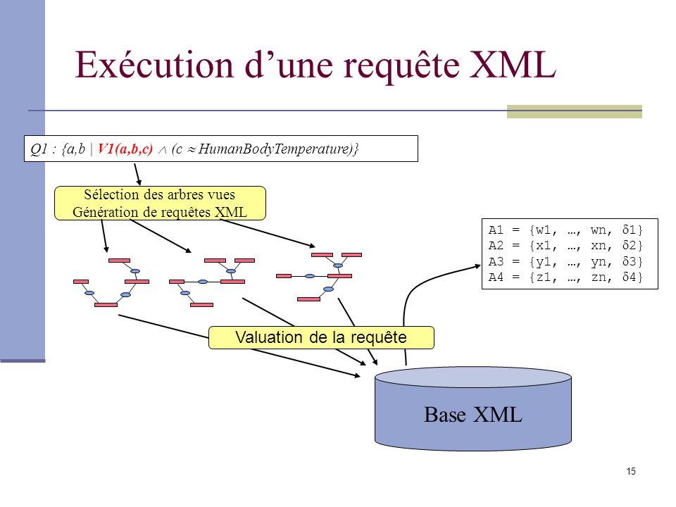Exécution d'une requête XML