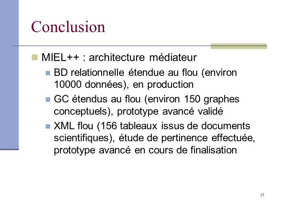 Conclusion MIEL++ : architecture médiateur