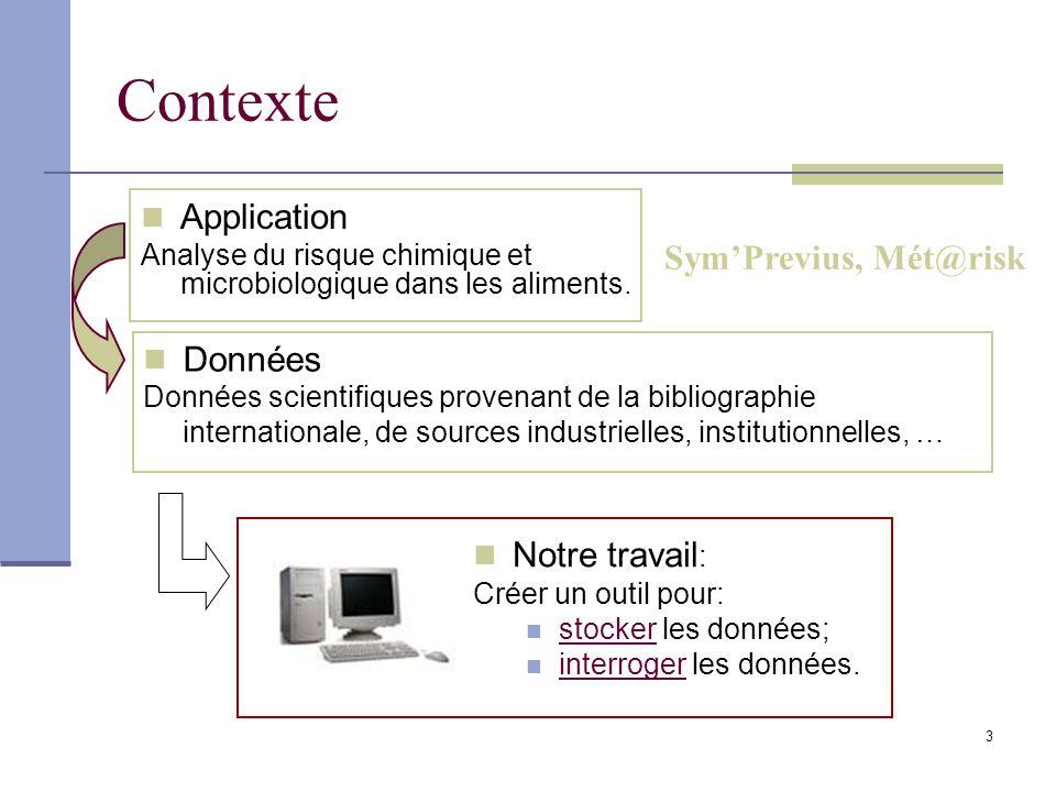Contexte Application Sym'Previus, Mét@risk Données Notre travail: