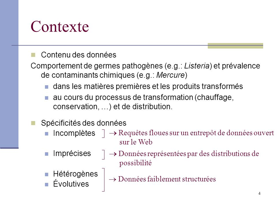 Contexte Contenu des données