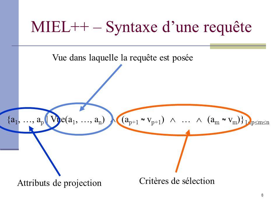 MIEL++ – Syntaxe d'une requête