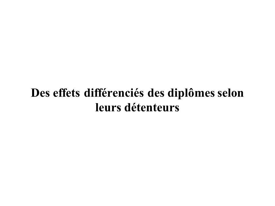 Des effets différenciés des diplômes selon leurs détenteurs