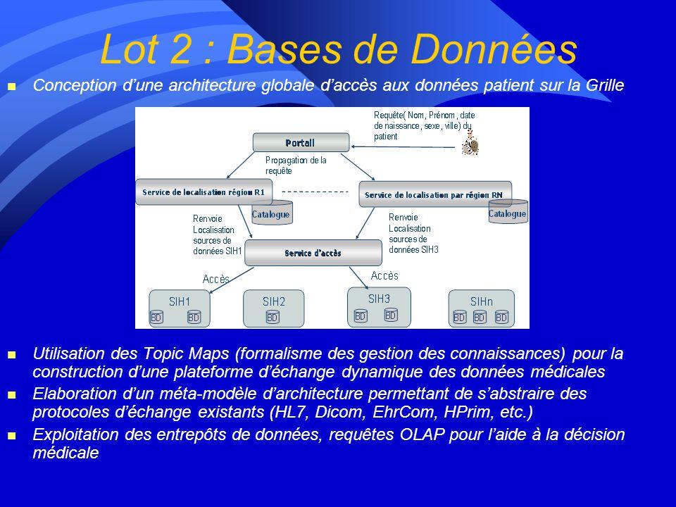 Lot 2 : Bases de Données Conception d'une architecture globale d'accès aux données patient sur la Grille.