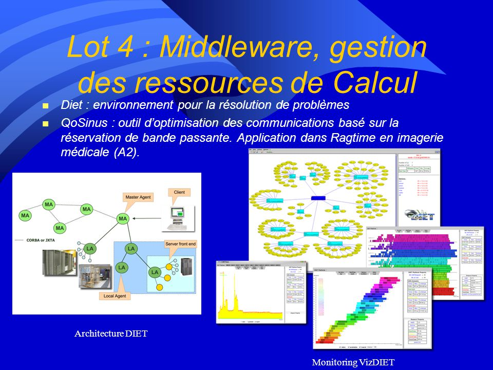 Lot 4 : Middleware, gestion des ressources de Calcul