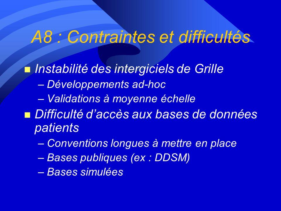 A8 : Contraintes et difficultés