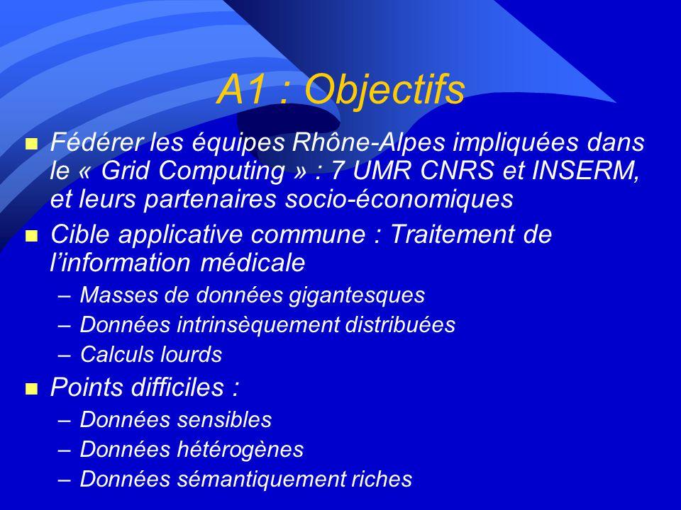 A1 : Objectifs Fédérer les équipes Rhône-Alpes impliquées dans le « Grid Computing » : 7 UMR CNRS et INSERM, et leurs partenaires socio-économiques.