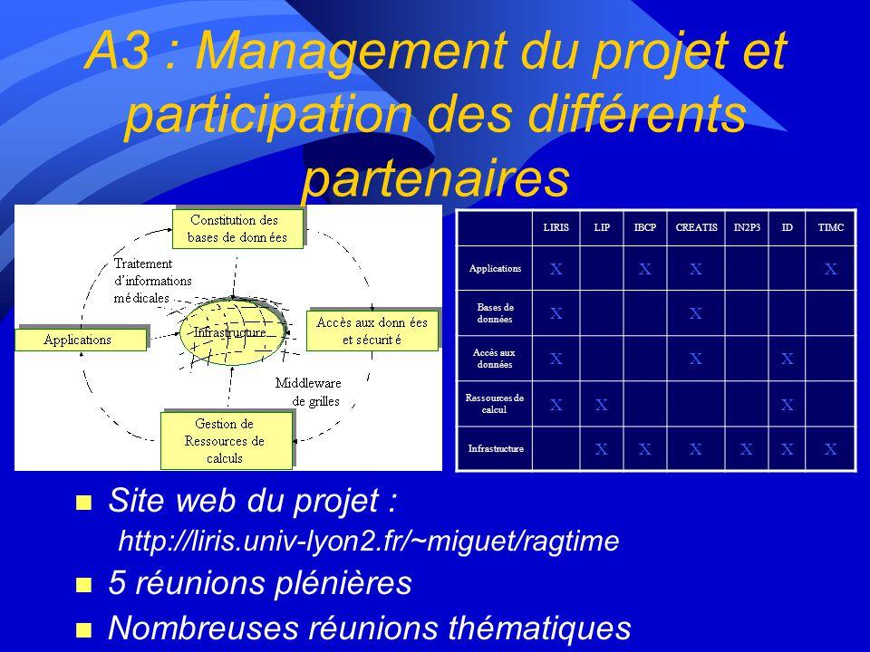 A3 : Management du projet et participation des différents partenaires