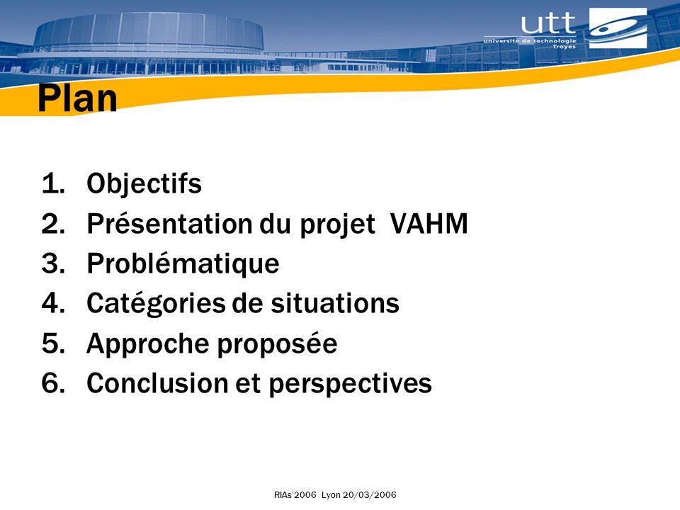 Plan Objectifs Présentation du projet VAHM Problématique