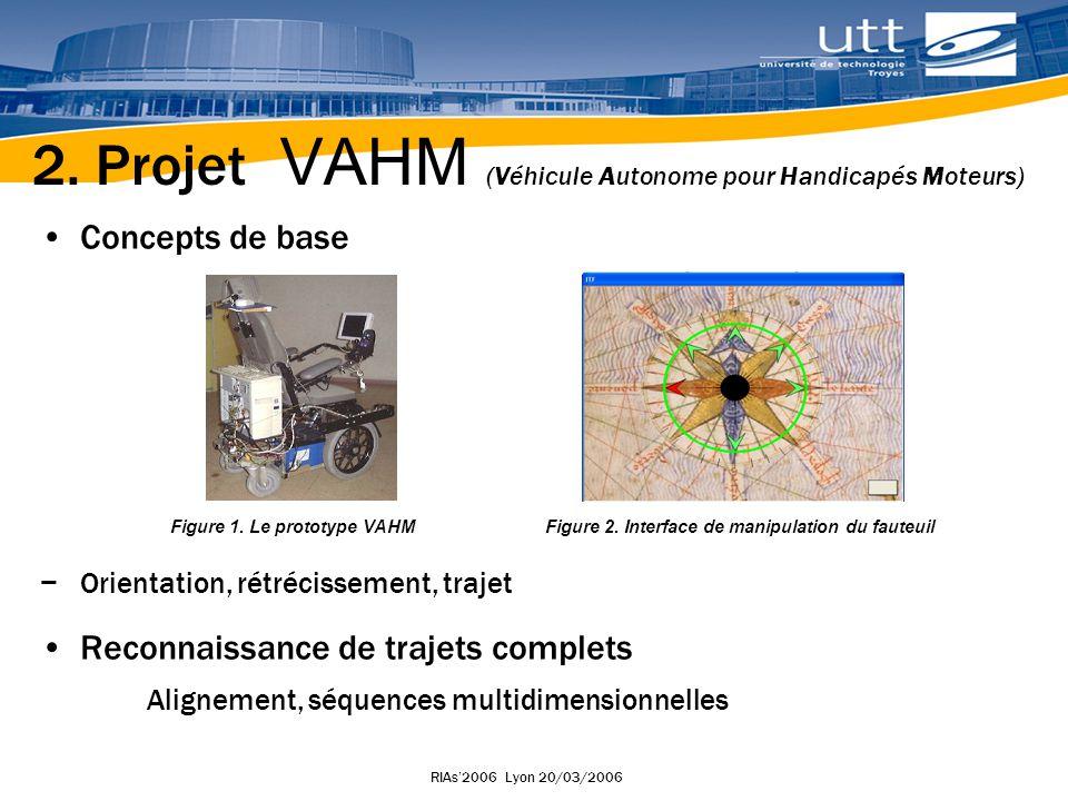 2. Projet VAHM (Véhicule Autonome pour Handicapés Moteurs)