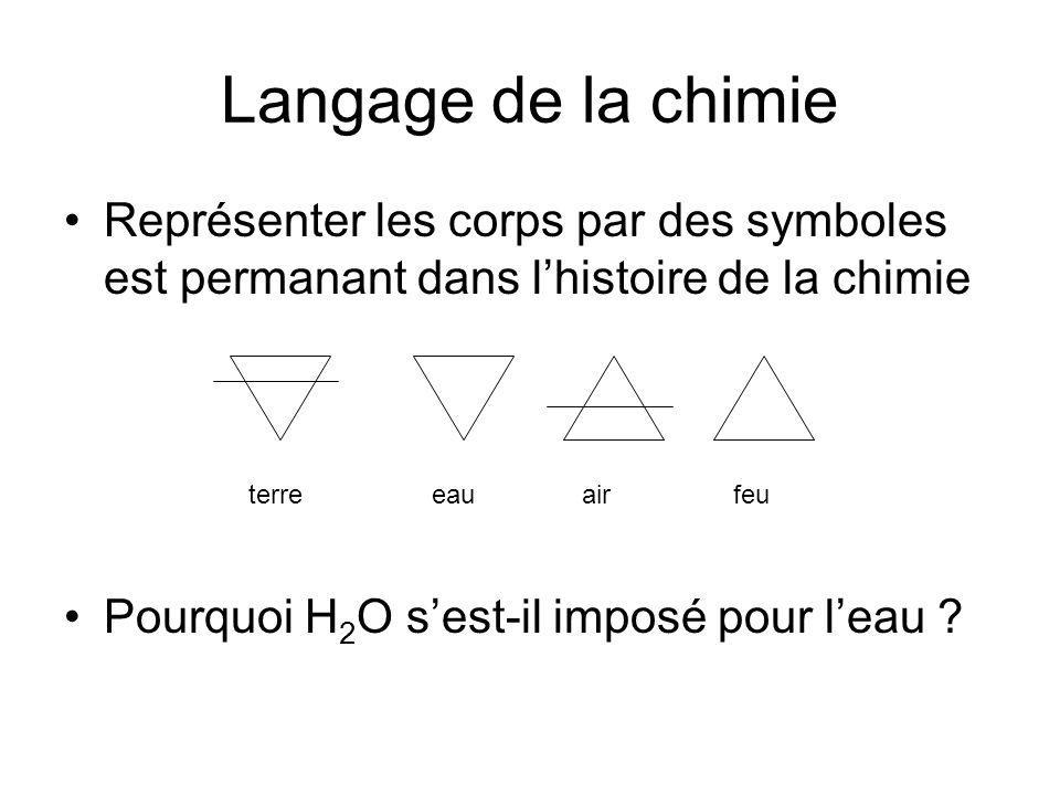 Langage de la chimie Représenter les corps par des symboles est permanant dans l'histoire de la chimie.