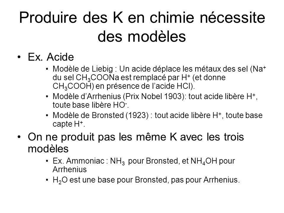 Produire des K en chimie nécessite des modèles