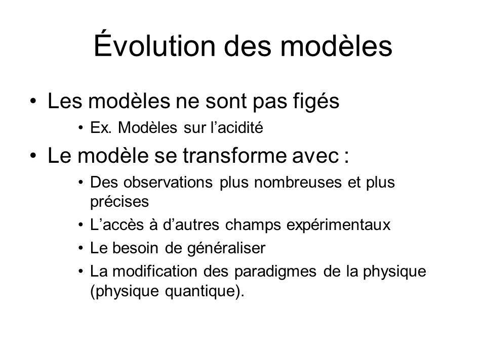 Évolution des modèles Les modèles ne sont pas figés