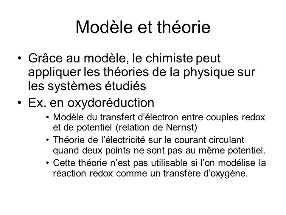 Modèle et théorie Grâce au modèle, le chimiste peut appliquer les théories de la physique sur les systèmes étudiés.