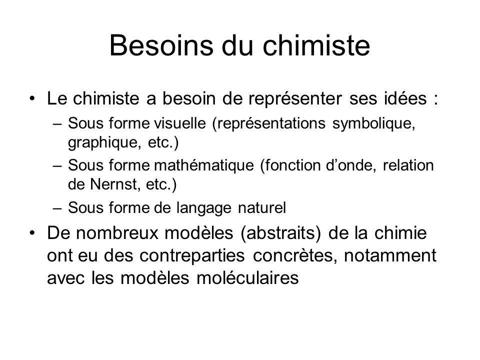 Besoins du chimiste Le chimiste a besoin de représenter ses idées :