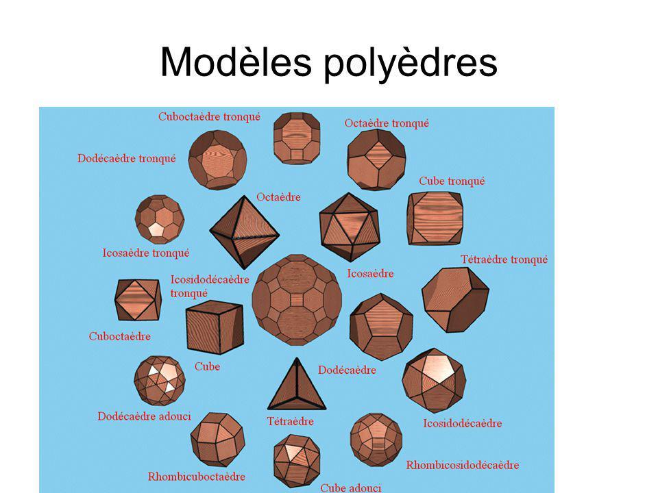 Modèles polyèdres
