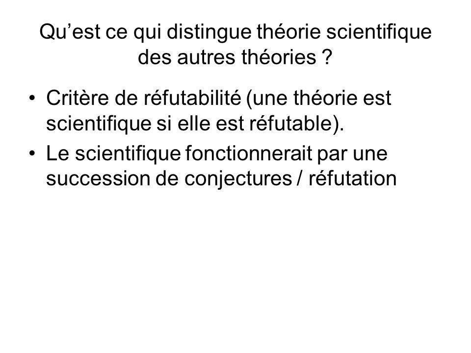 Qu'est ce qui distingue théorie scientifique des autres théories