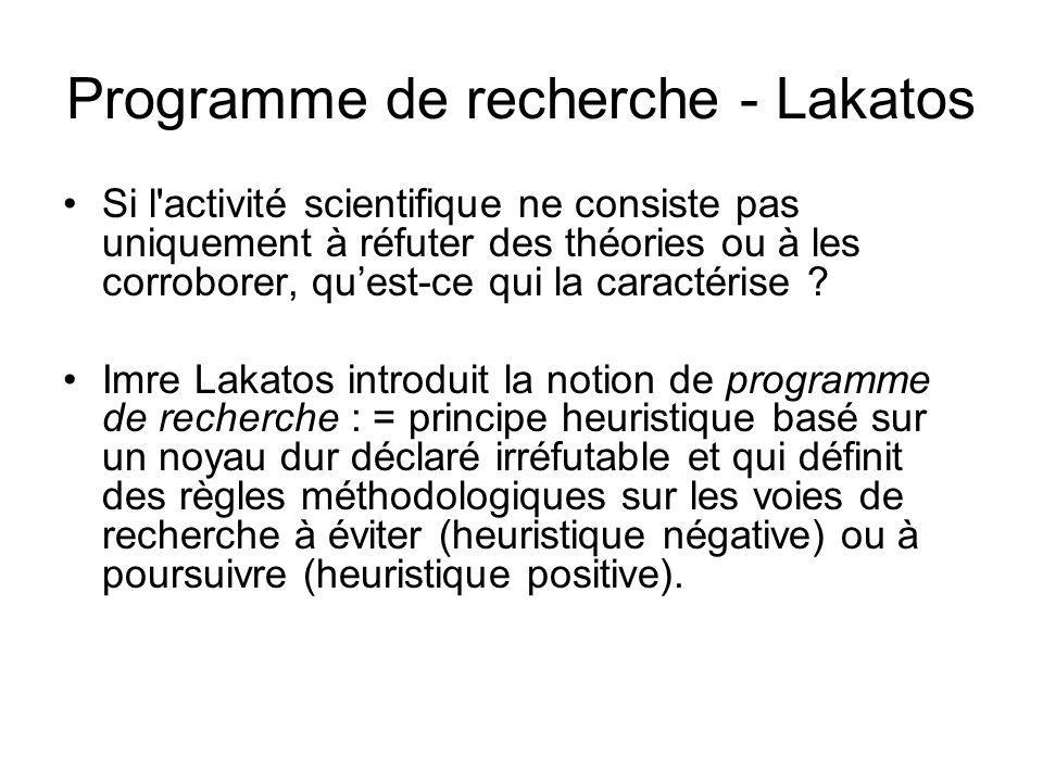 Programme de recherche - Lakatos