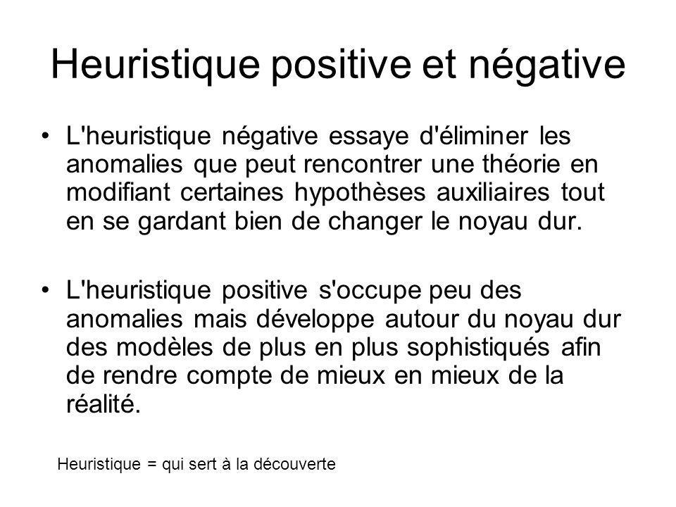 Heuristique positive et négative