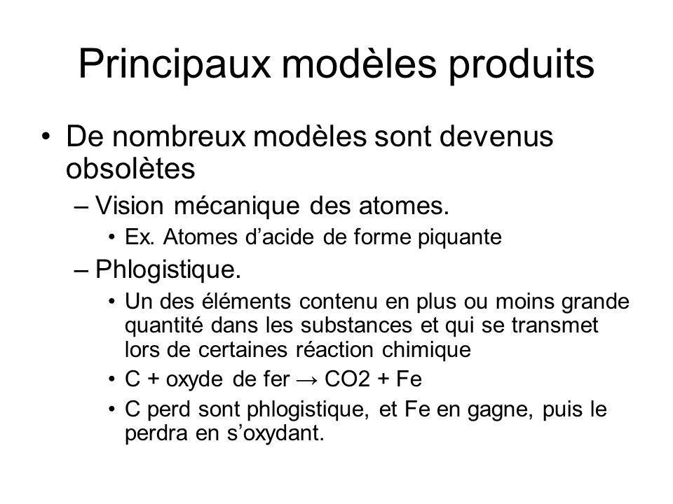 Principaux modèles produits
