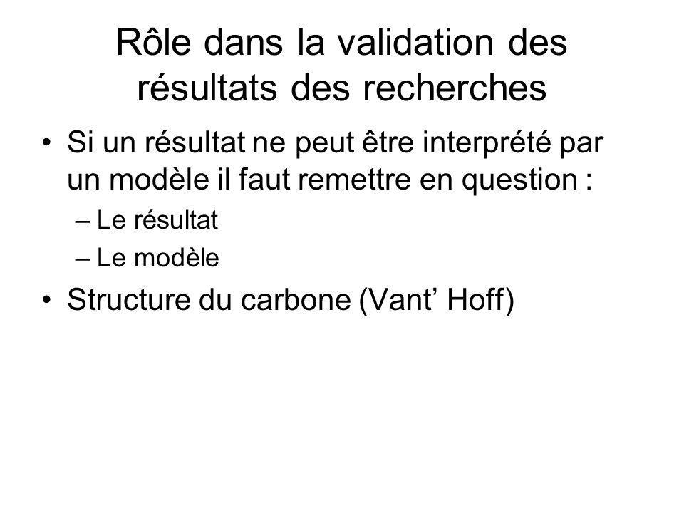 Rôle dans la validation des résultats des recherches