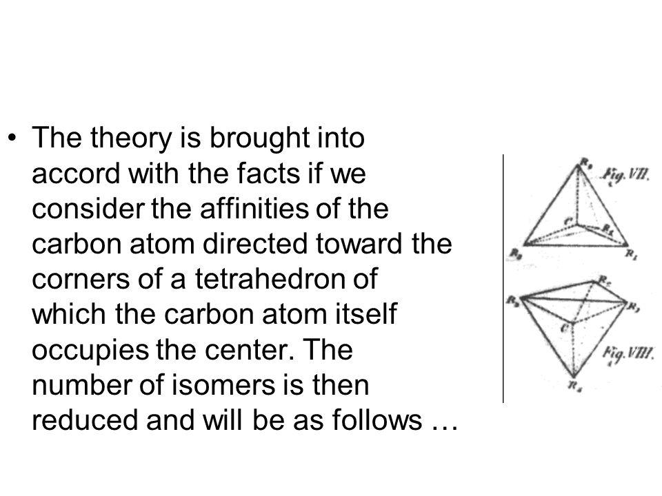 The theory is brought into accord with the facts if we consider the affinities of the carbon atom directed toward the corners of a tetrahedron of which the carbon atom itself occupies the center.