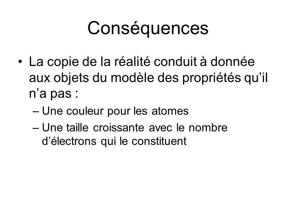 Conséquences La copie de la réalité conduit à donnée aux objets du modèle des propriétés qu'il n'a pas :