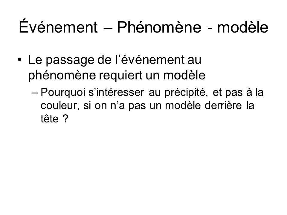 Événement – Phénomène - modèle