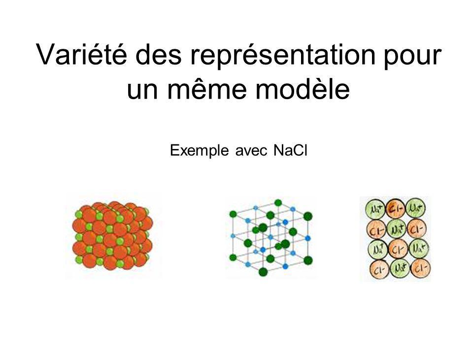 Variété des représentation pour un même modèle Exemple avec NaCl