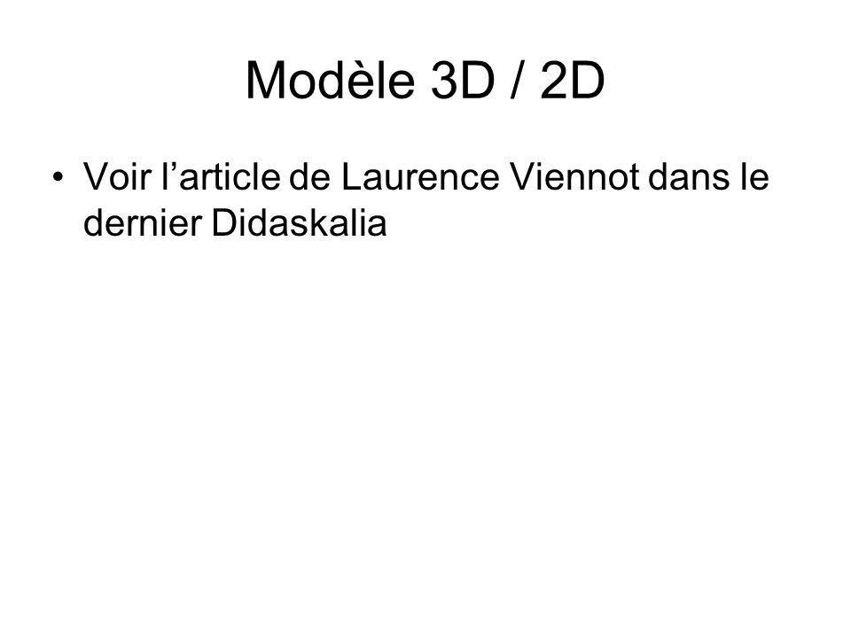 Modèle 3D / 2D Voir l'article de Laurence Viennot dans le dernier Didaskalia