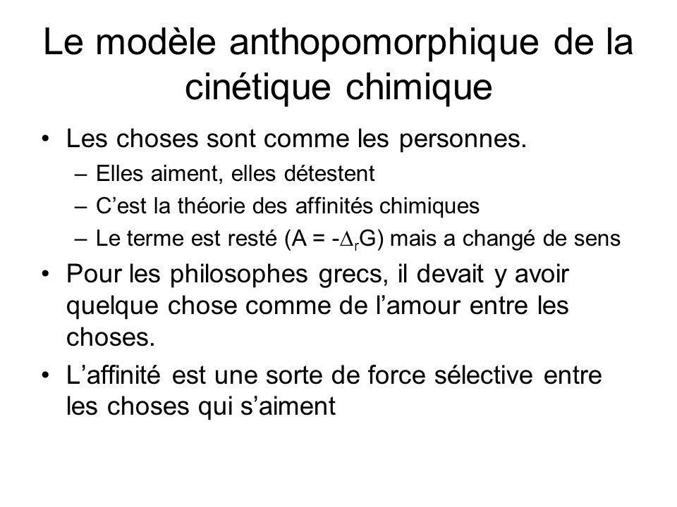 Le modèle anthopomorphique de la cinétique chimique