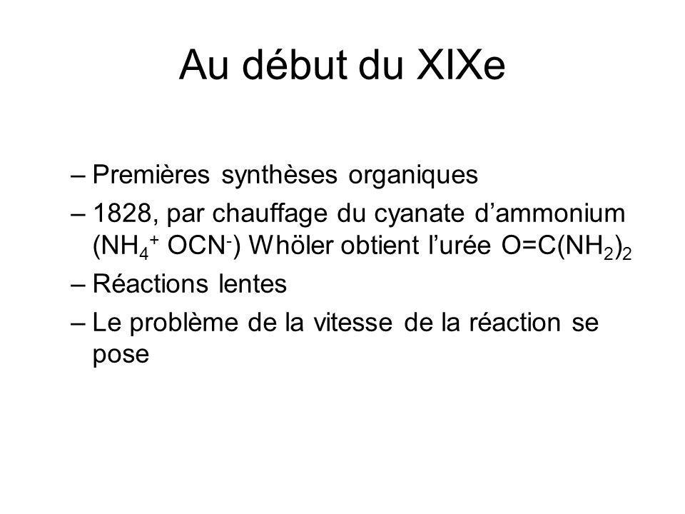 Au début du XIXe Premières synthèses organiques